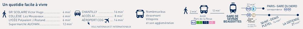 Transport-Villa-Ballanger-Villepinte