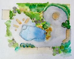 Birdseye Concept