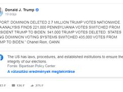 Az évszázad csalása történhetett Amerikában: 435 ezer Trump szavazatot átírtak Bidenre