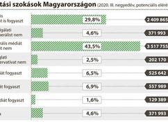 Tíz pontban a magyar médiáról