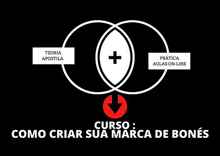Proposição de Marca Diagrama de Venn.png