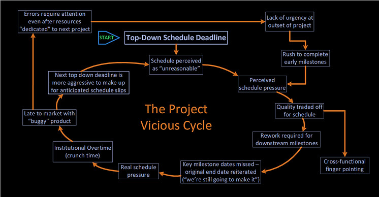 The Project Vicious Cycle 2020-06-07 cro