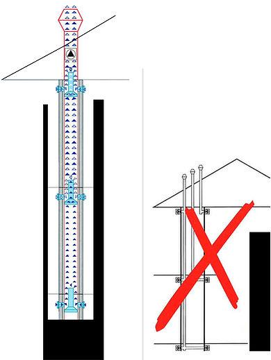 Lindab-SafePhone-Vergleich.jpg