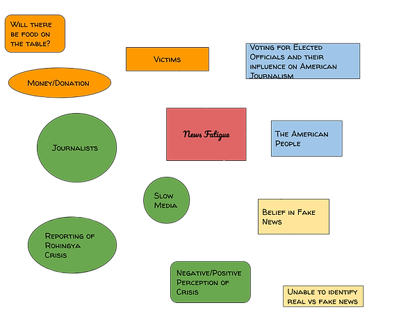 Stakeholders (2).png