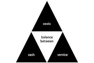 cost cash service.jpg