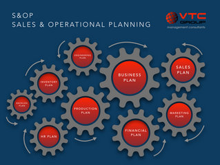 S&OP - Sales & Operational Planning