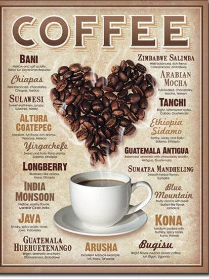 Heart Coffee Metal Sign #1844