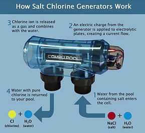 salt generator.jpg