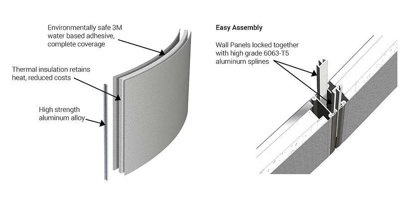 optimum-wall-diagrams.jpg