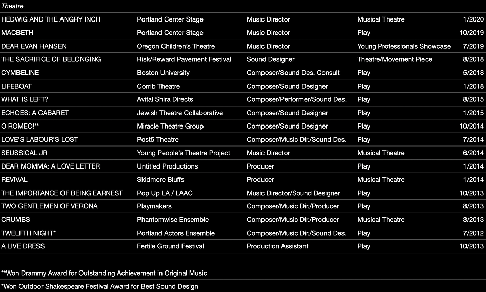 Theatre Credits