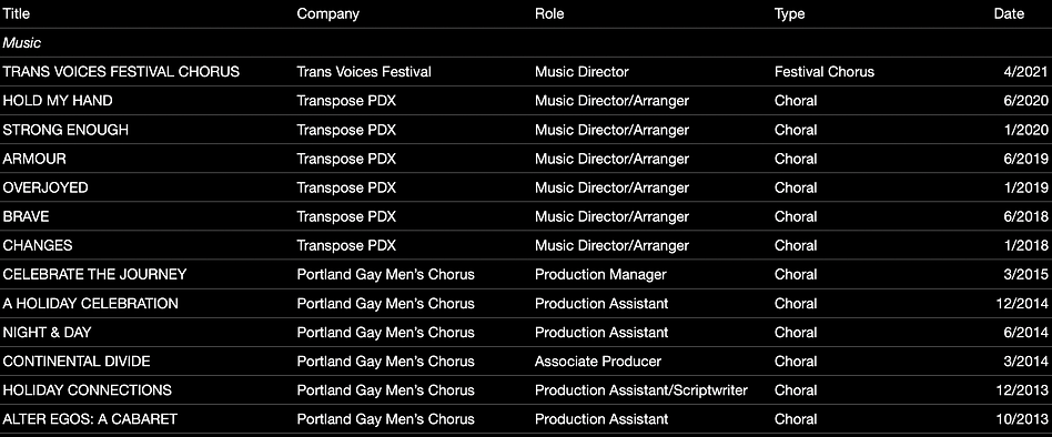 Music Credits