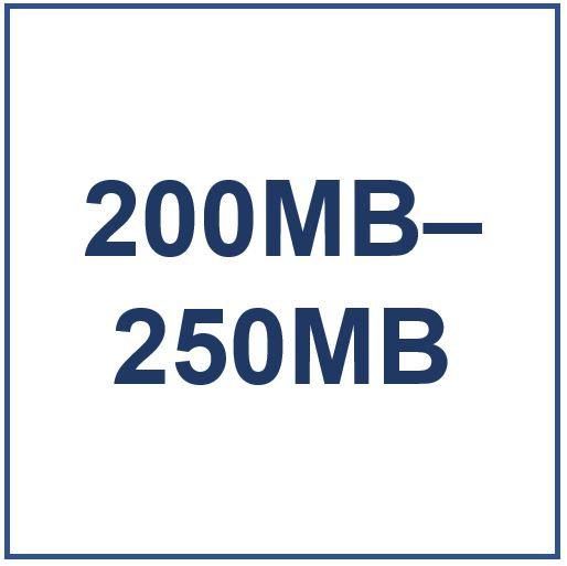 200MB-250MB Data Plan Benchmarks