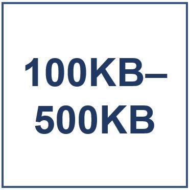 100KB-500KB Data Plan Pricing Benchmarks