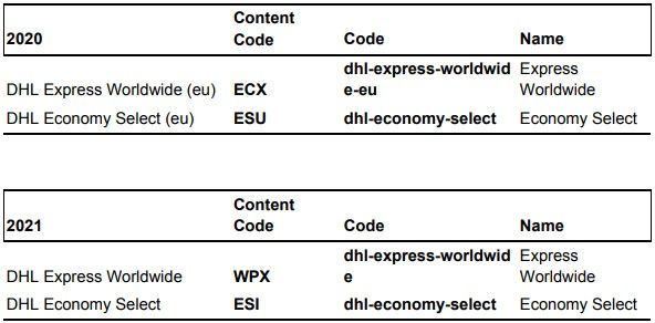 DHL Express Code.jpg