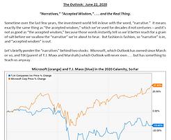 Outlook 22Jun2020.PNG