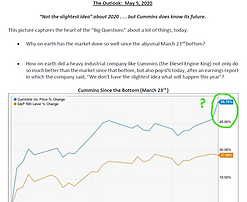 Outlook 5May2020.PNG
