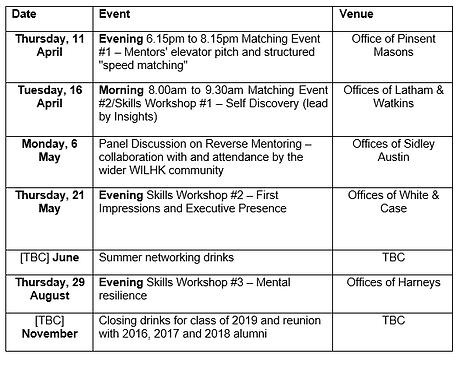 table wilhk mentoring.PNG