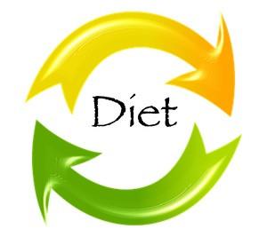 Déjà Vu Diets