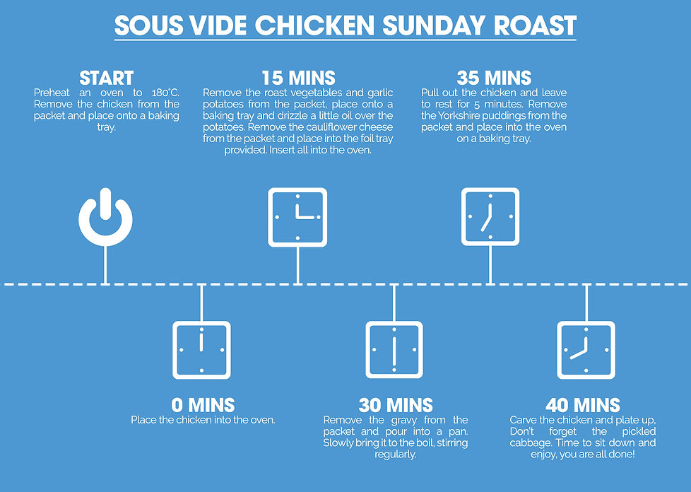 Roast-Chicken-Cooking-Guidelines.jpg