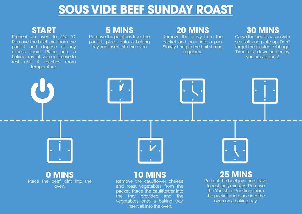 Beef Sunday Roast Image.JPG