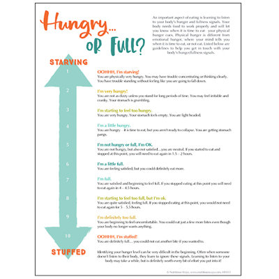 Meal Toolkit: Collection of 15 Handouts