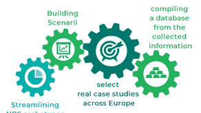 Demonstrate the applicability of Nature4Cities Urban Challenges and indicators to real case studies