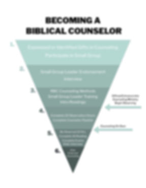 Becoming a Biblical Counselor.jpg