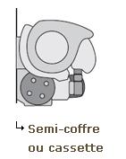 Croquis store semi-coffre ou cassette