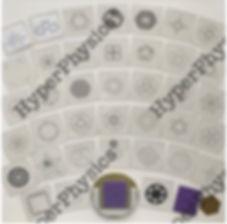 HyperPhysics_SSTkit.jpg