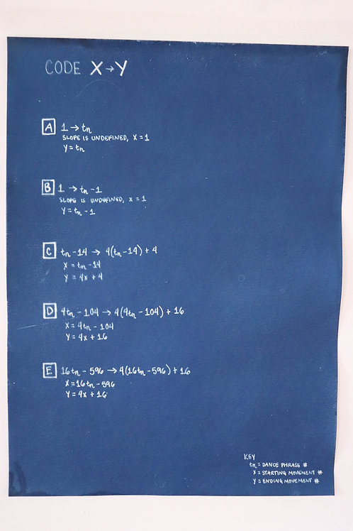 C3 Algebraic Notation