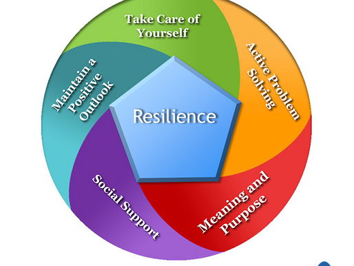 Resources about Resilience in Continuing Lockdown