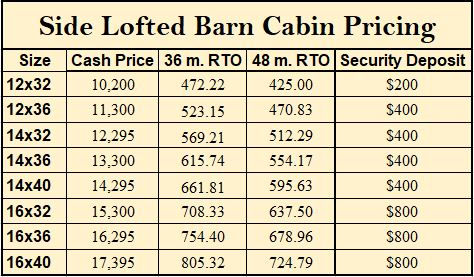 SIDE LOFTED BARN CABIN PRICING