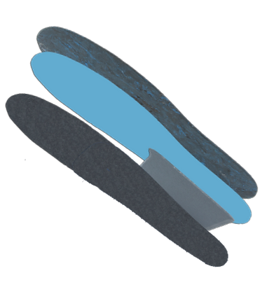 Layers of Fastech Fully Functional Orthotic