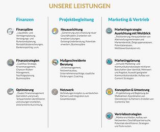 BOGNER & WEBER: Unsere Leistungen im Bereich Finanzen, Marketing und Vertrieb für Selbstständige und kleine Unternehmen