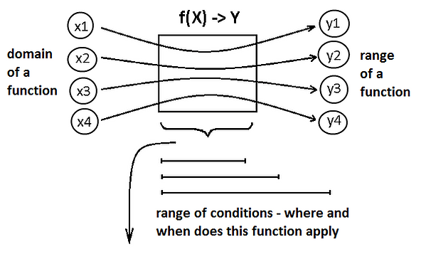 function, ver8, eng.png