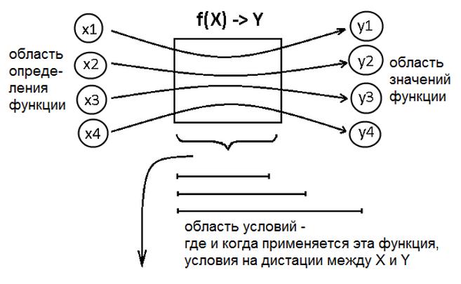 функции, вер8.png