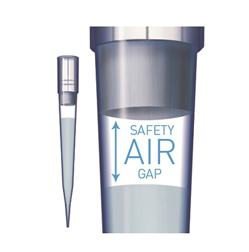 SafetySpace™ Filter Tips / Sartorius