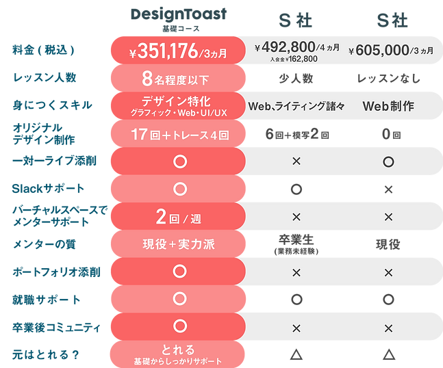 比較_基礎.png