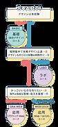 チャート_sp.png