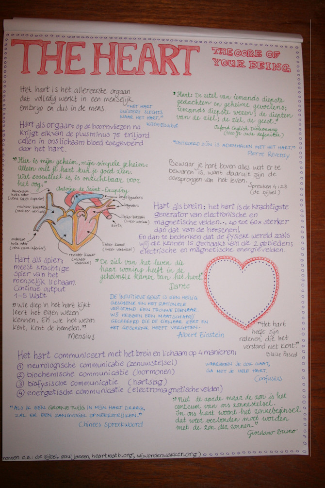 Een paar quotes en feiten over het hart...
