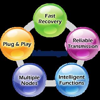 LRP_advantages.png