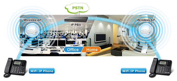SIP_hone_office.png