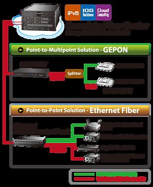 fiber_complete_fiber_center.png
