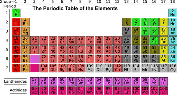 periodictable.png