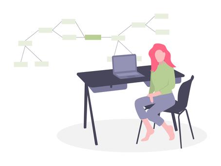Guía para organizar el aprendizaje semanal (online)