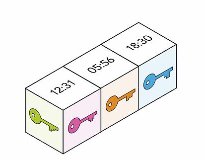 מערכת הבלוקציין בפשטות