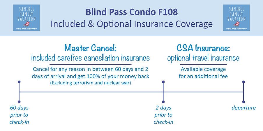 F108 Blind Pass Ins-01.jpg