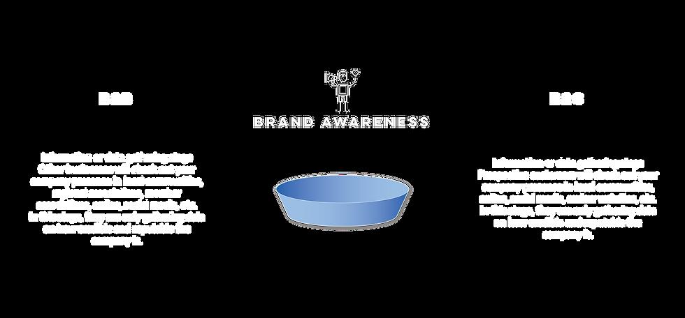 website_funnel_awareness.png