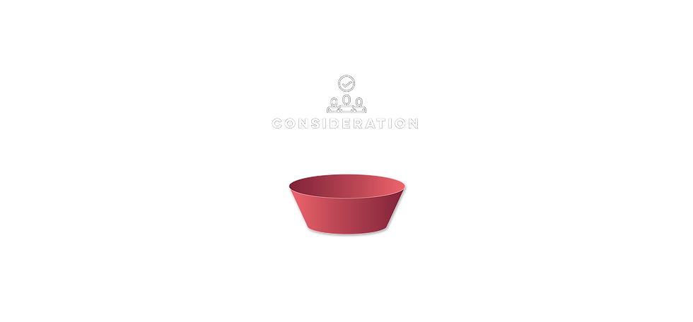 website_funnel_Consideration.png