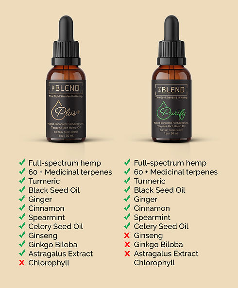 the blend plus and purify chart.jpg